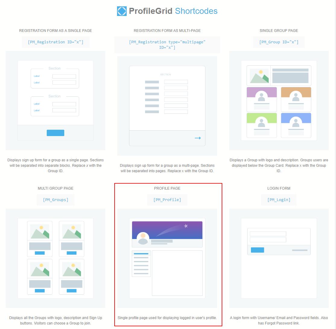 WordPress Profile shortcode