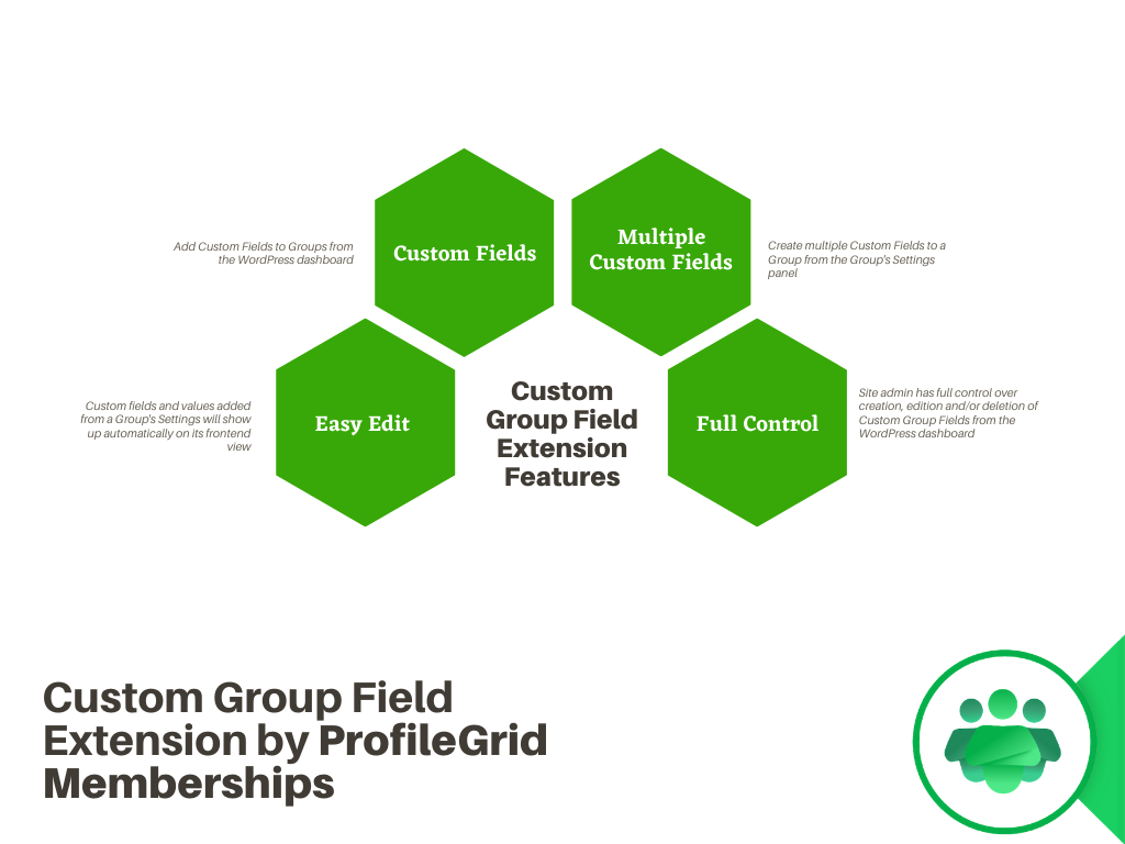 Features of Custom Group Fields Extension